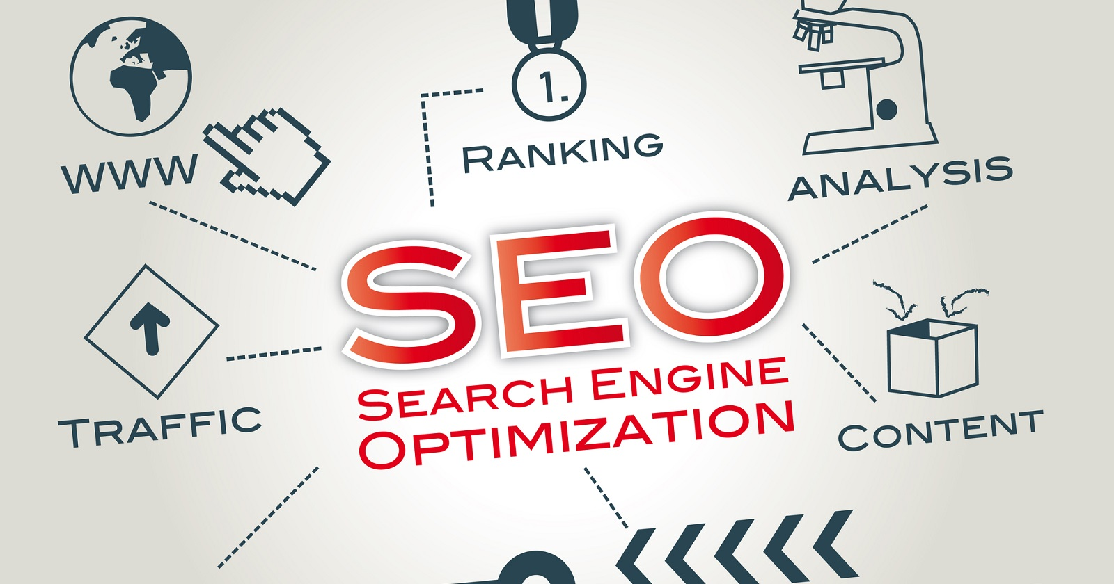 seo single page websites - Optimise Your Client's SEO Plan With Voice Search Now